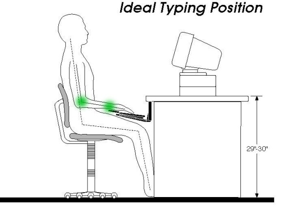 Ideal typing poistion